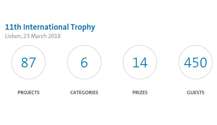 Lisboa, cidade escolhida para a celebração da 11ª edição do  'Saint-Gobain Gypsum International Trophy'